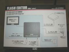 HKS Flash Editor - Connection Diagram