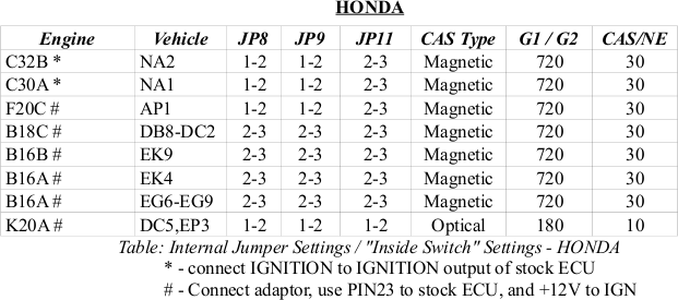 HKS F-CON V PRO - Internal Jumper Settings - Honda