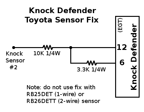 Knock Defender - Technical Introduction